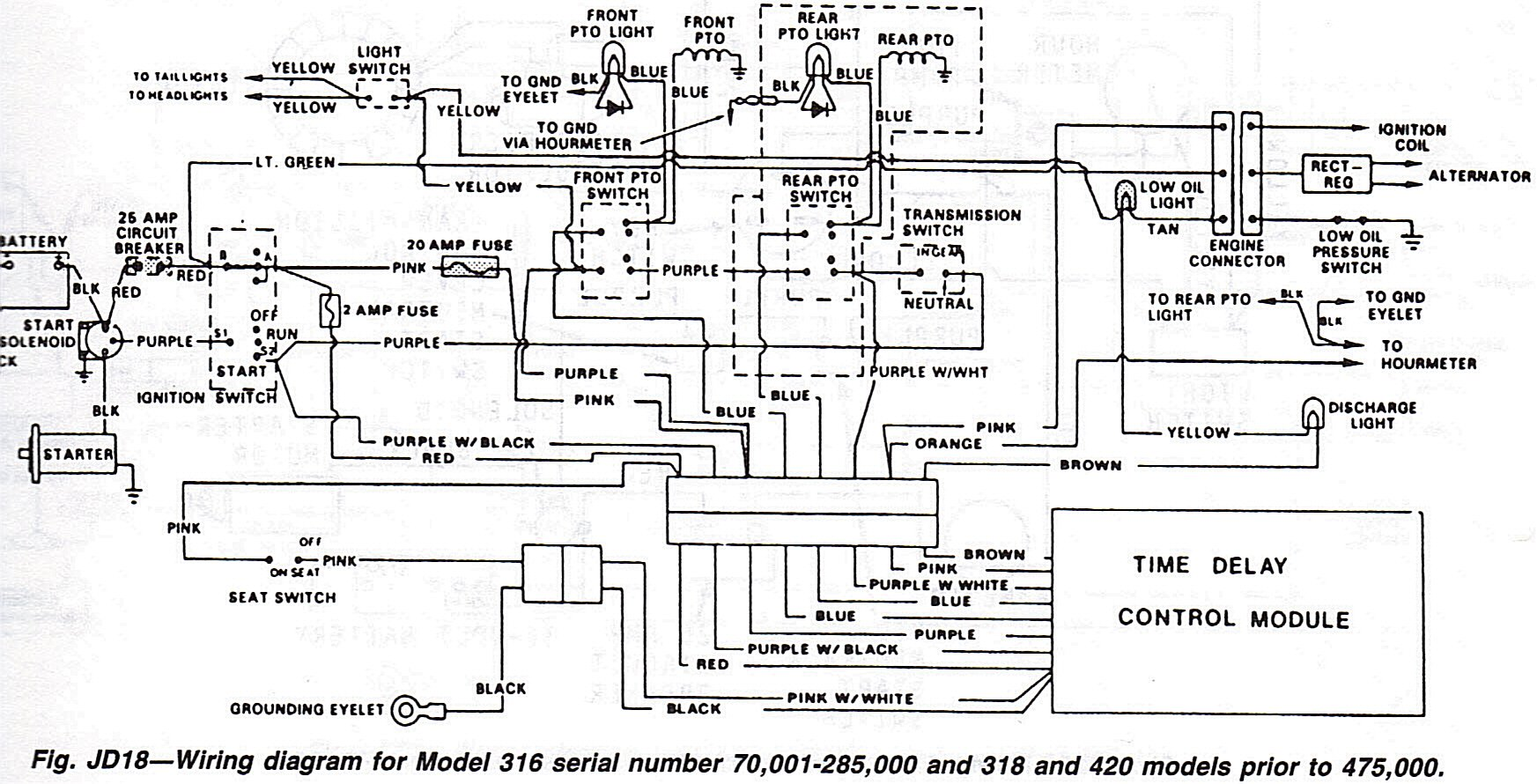 John Deere 316 Wiring Diagram Diagrams 04 60 I Have A Mower And Can Start It But When Put 318 Pto