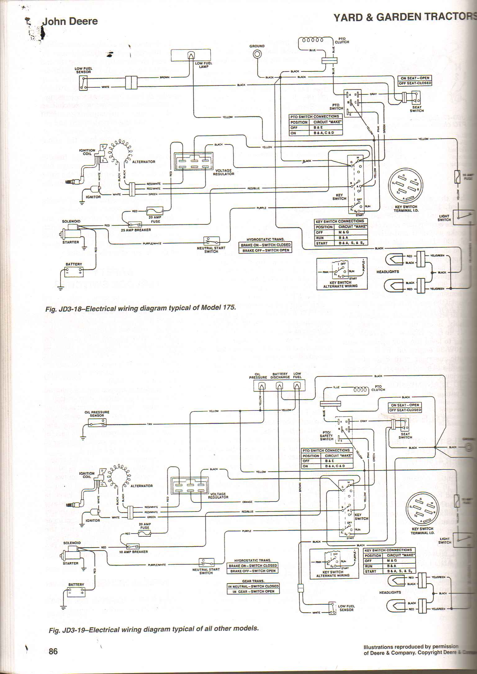 i have a 15 year old deere, 14 5 hp, hydrostatic drive lawn Solenoid Switch Wiring Diagram kawasaki fc420v 14 hp wiring diagram