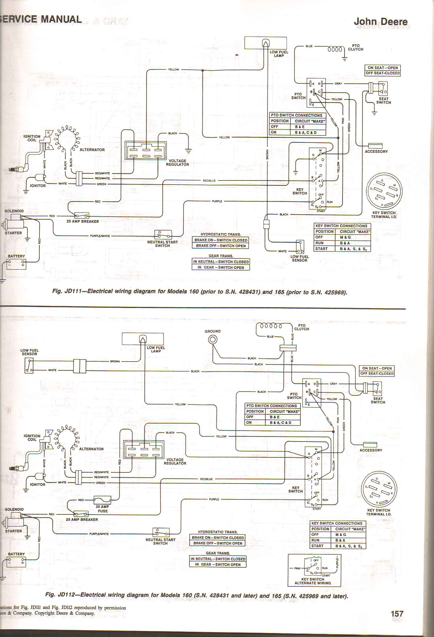 Deere Electrical on Lawn Tractor Ignition Switch Wiring Diagram
