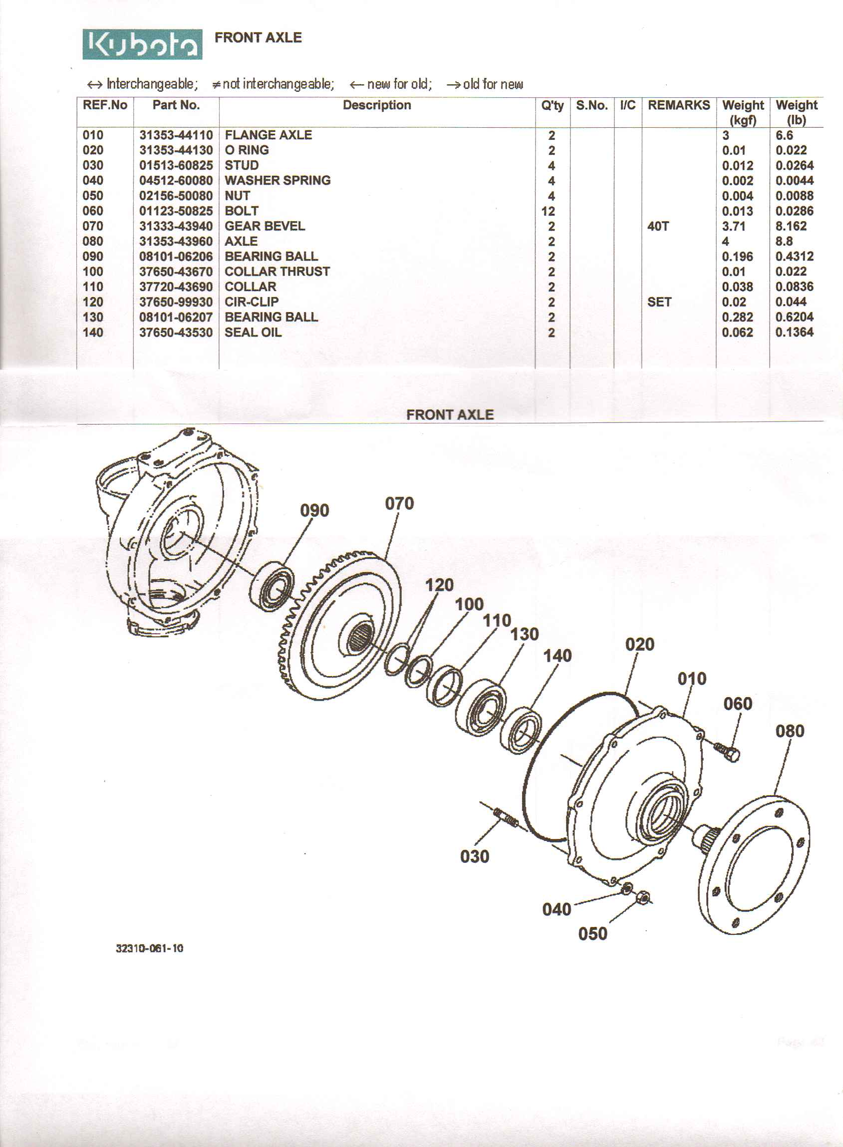 601 ford tractor parts diagram  ford  auto wiring diagram