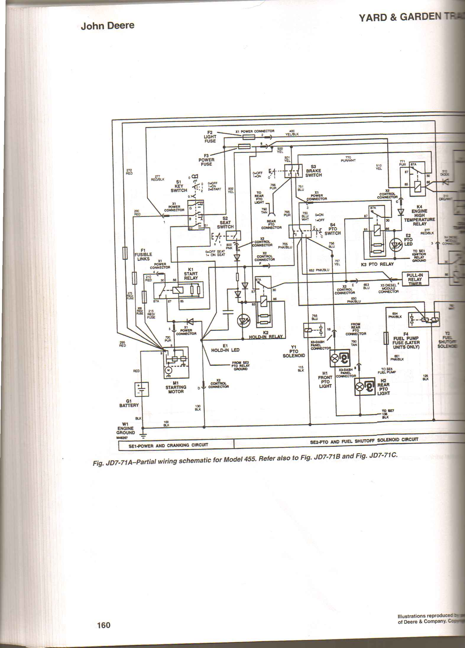 John Deere 455 Wiring Diagram And Schematics Diagrams Tractor Within 425 445 Source Full Size Image