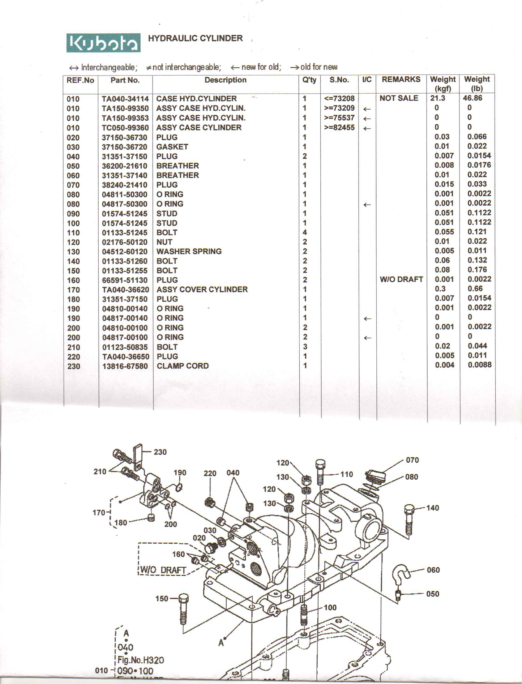 B7200 Kubota Hydraulics Diagram Control Wiring L3010 Parts Get Free Image About