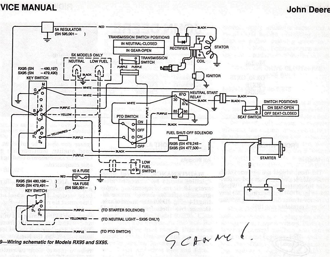 John Deere F510 Starter Wiring Electrical Diagram Schematics Sx95 Diagrams U2022 210 Lawn Tractor