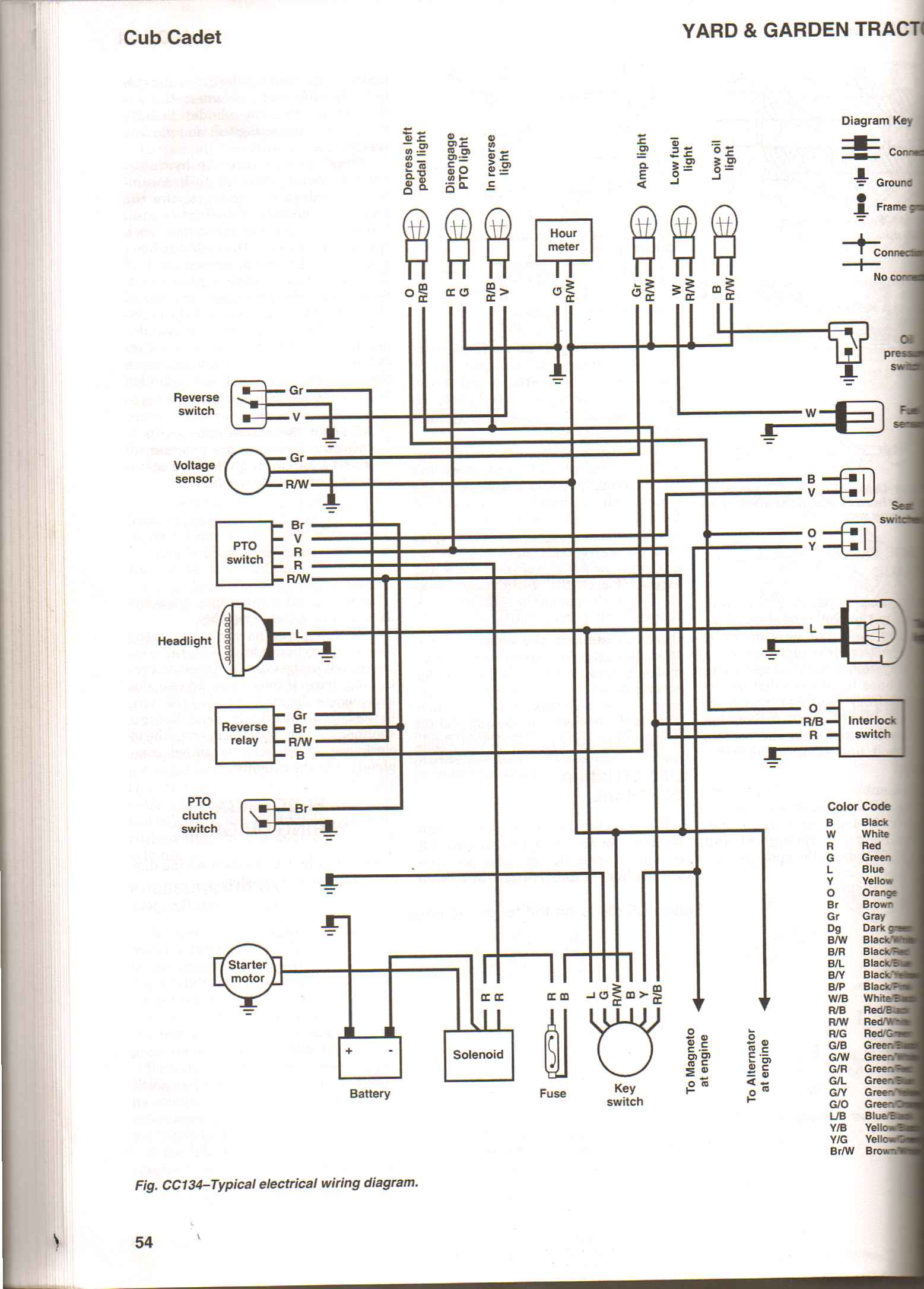 wiring diagram for cub cadet zero turn wiring diagram for cub cadet 125 rzt 50 pto switch will not start blades cub cadet mower