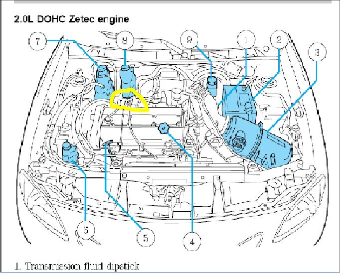 Ac Repair Diagram 2001 Ford Zx2 - I Need The Routing For ...
