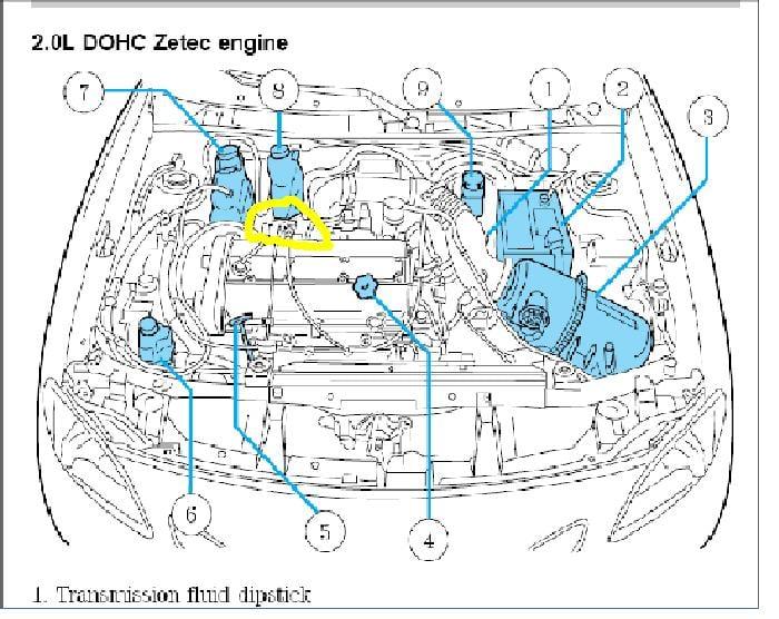 How Do I Change A Camshaft Position Sensor On 1998 Ford Escort Zx2. Ford. 2009 Ford Focus Sensor Location Diagram At Scoala.co