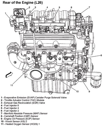 1992 3800 v6 engine diagram wiring diagram sys 3800 series ii engine diagram 3 8 buick engine parts diagram #8