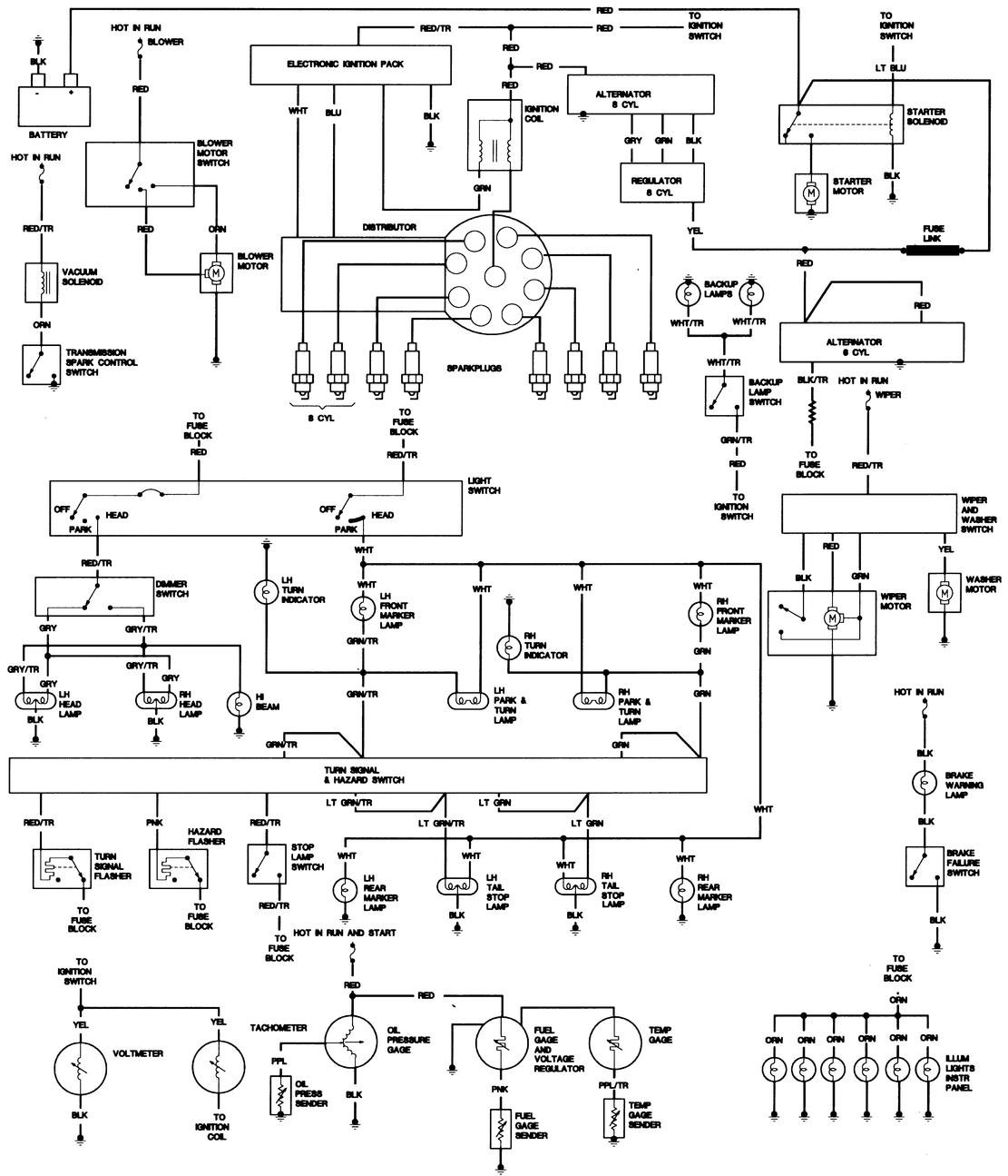 1974 jeep cj wiring diagram 1980 cj5, turn on headlights and low beams do not work but ... #6