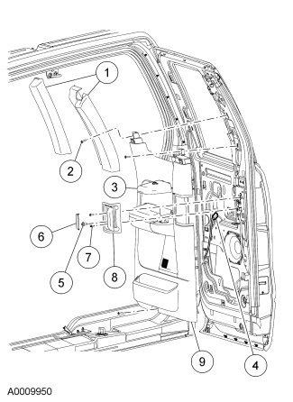 how does one take off the rear inside door panel of a  u0026 39 05