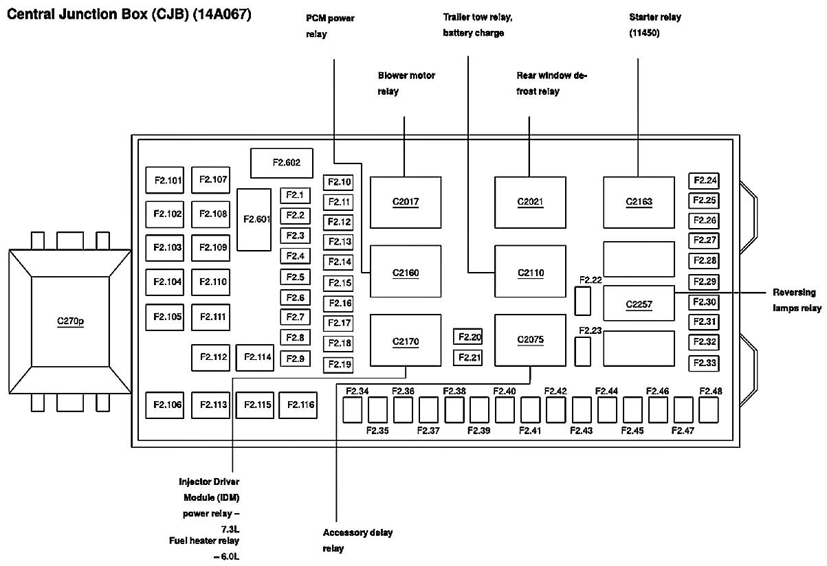 I Have A 2003 F 350 I Need A Diagram For Fuse Box