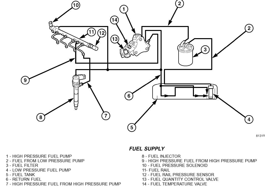 diagram  volkswagen fuel pressure diagram full version hd