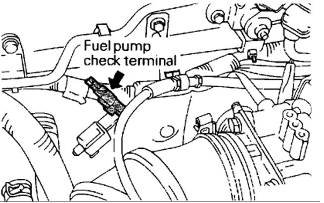 Where And What Colour Is The Power Wire To The Fuel Pump In A 1993