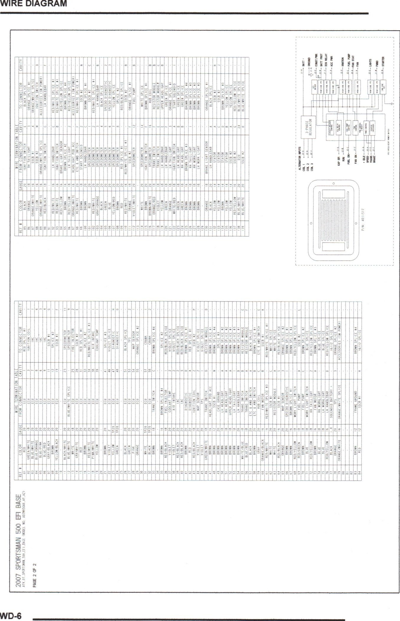 2010 06 22_210148_500_efi_wiring_diagram2 my 2007 sportsman 500 doesn't start no click or dash lights Polaris Sportsman 400 Wiring Diagram at edmiracle.co