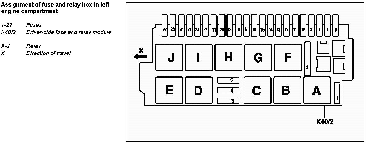 Diagram C32 Amg Fuse Box Diagram Full Version Hd Quality Box Diagram Ultradiagram1e Primavela It