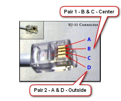 leviton telephone jack wiring diagram a telephone jack wiring 4 wires i recently purchased a model 2554 phone and wanted to wire ...