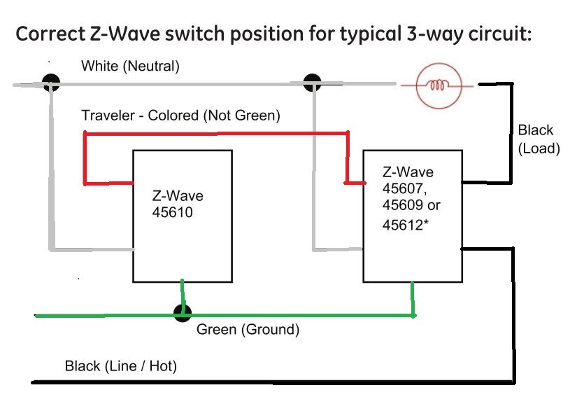 i am trying to install a ge zwave 3 way switch i have that z wave 3 way dimmer – eisk info