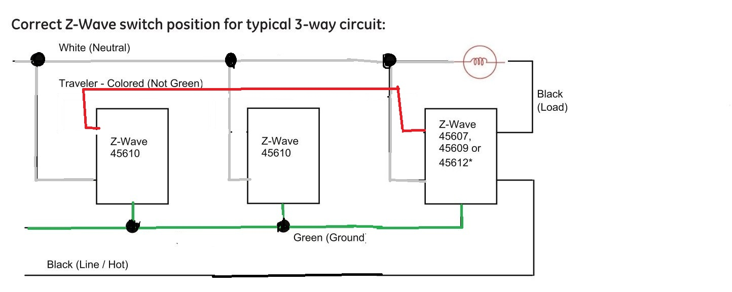 Does anyone have any experience converting a 4-way switch set-up to ...