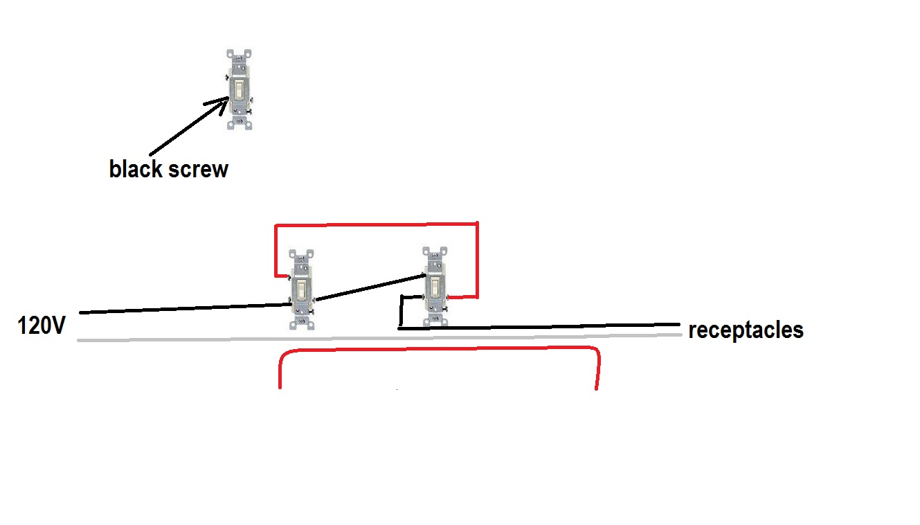 Need To Wire Two Outlets With 3 Way Switches To Control