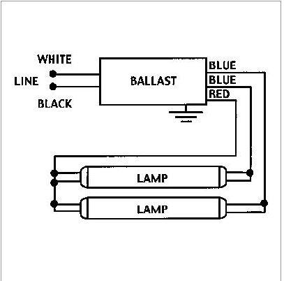 emergency ballast wiring diagram wiring diagram and