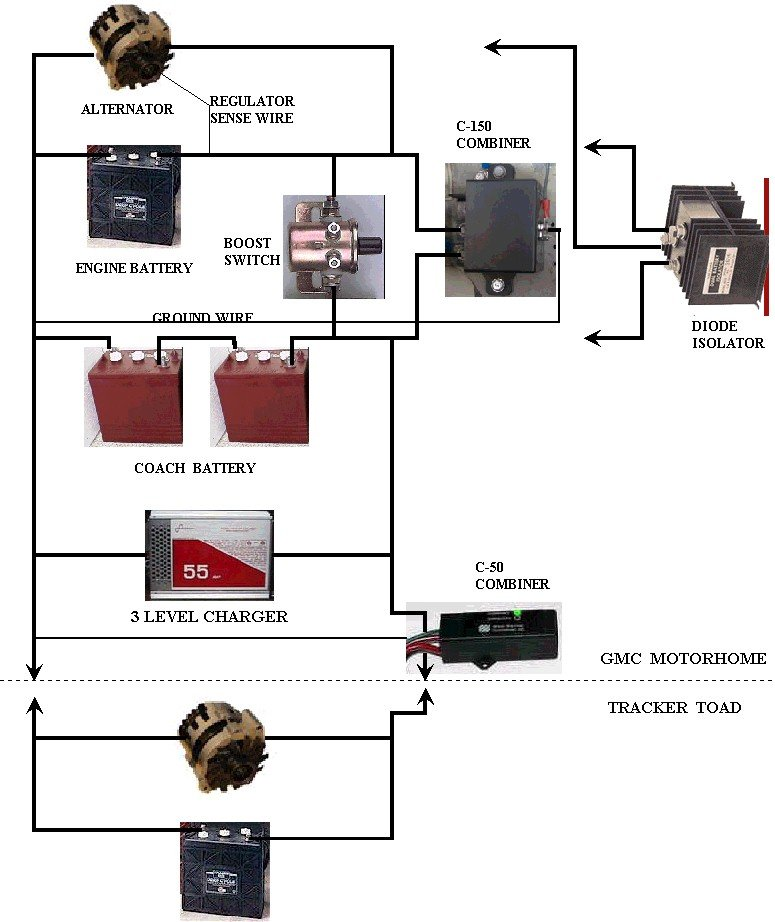 Battery Isolator Rv Trailer Wiring Tech Manual Guide