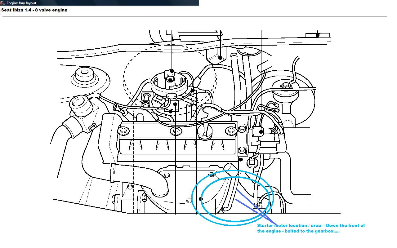 Where Is In Laymans Terms Please The Starter Motor Located On A Seat Ibiza Fuse Box Location Graphic