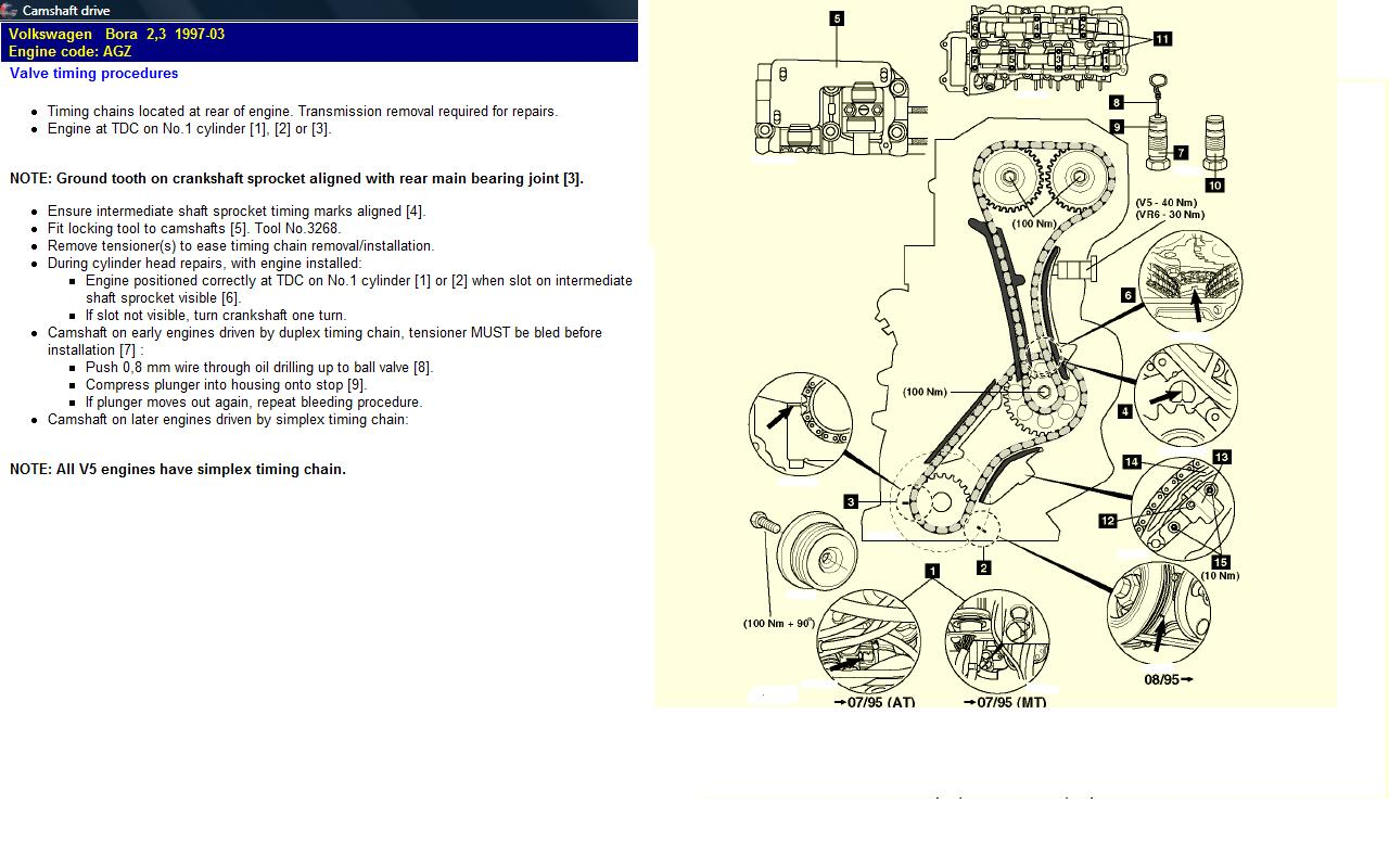 Vr6 Engine Timing Diagram The Portal And Forum Of Wiring Valve Library Rh 45 Skriptoase De Golf Specs Turbo