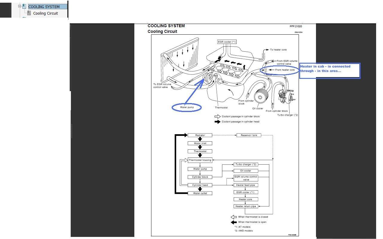Nissan navara fuse box diagram cover