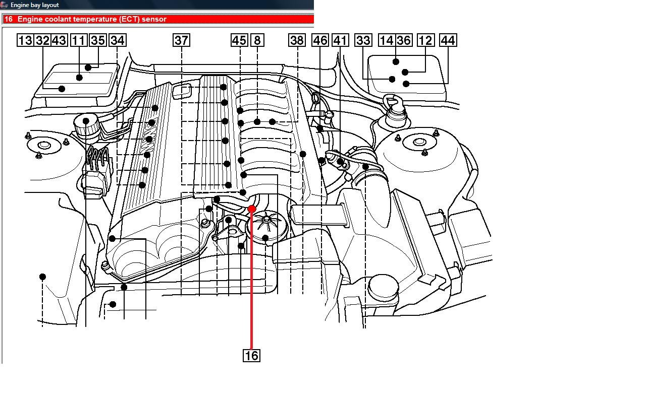 Bmw E39 M52tu Wiring Diagram Books Of 99 M3 Fuse 1990 525i Get Free Image About