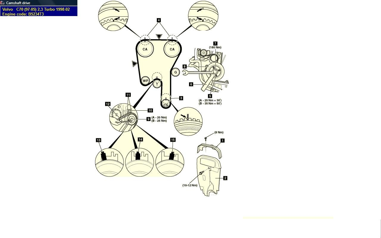 Volvo S80 T6 Engine Diagram Timing Belt Great Installation Of Wiring S40 Serpentine Library Rh 58 Webseiten Archiv De