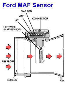 my 2002 lincoln navigator just came up with the following 2002 Ford Ranger 4x4 Wiring Diagram