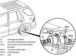how to replace fuel filter on 2000 mercedes ml320 2001 ML320 Fuel Pump Location graphic
