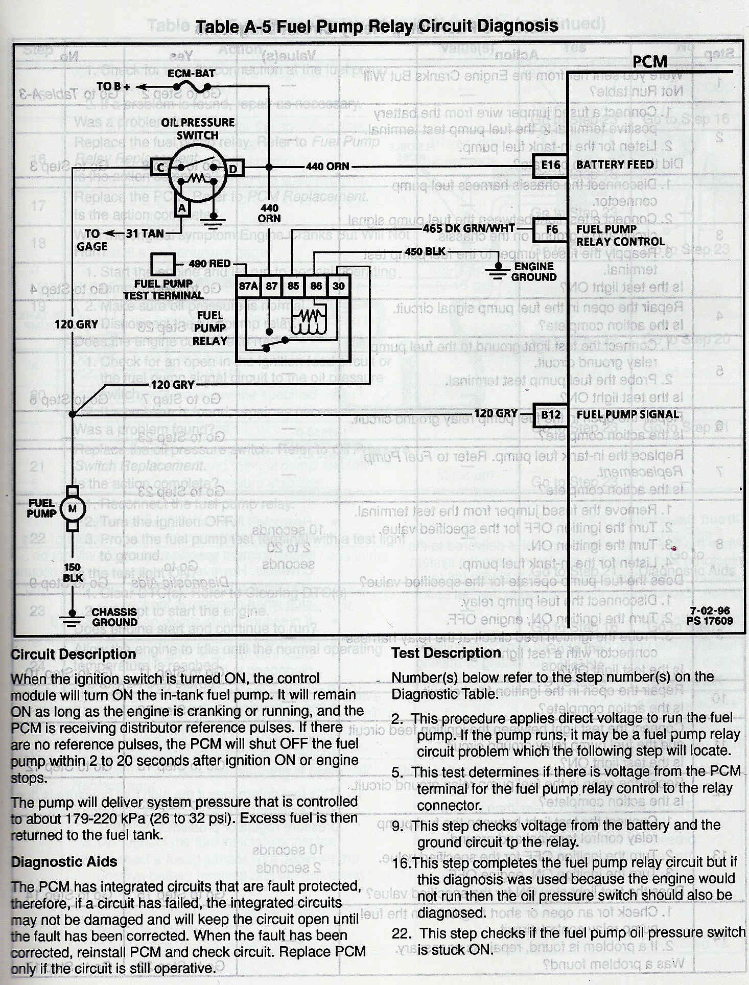 91 Bounder Wiring Diagram