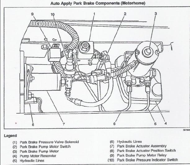Awesome Southwind Motorhome Wiring Diagram Ideas - Diagram symbol ...