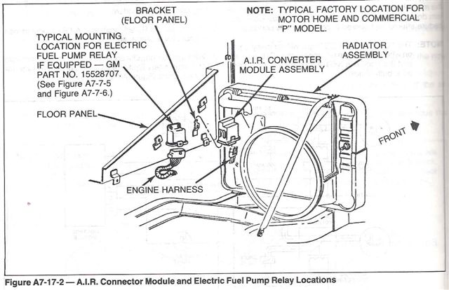 1988 fleetwood southwind eagle chevy p30 chassis fuel pump on engineFleetwood Rv Wiring Diagram #17