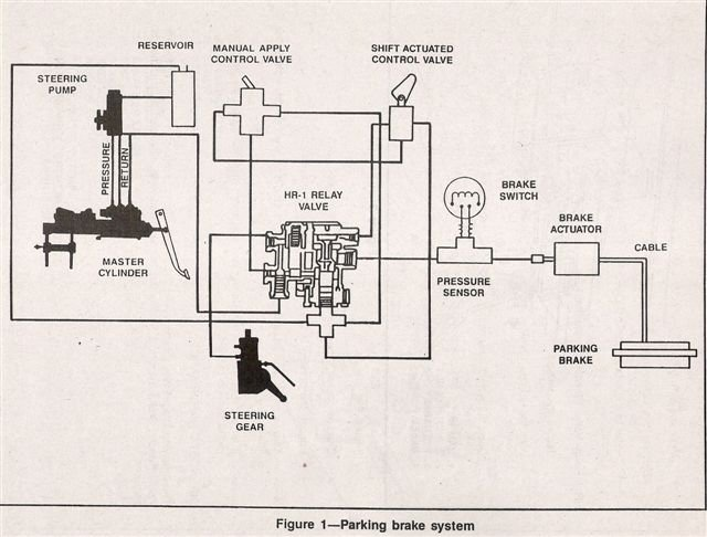 1992 bounder motorhome wiring diagram