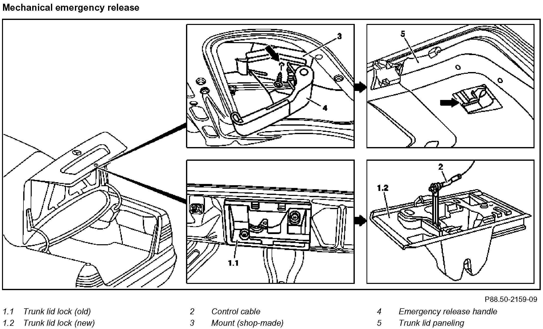 Where Is The Emergency Trunk Release In 1998 C280 Located