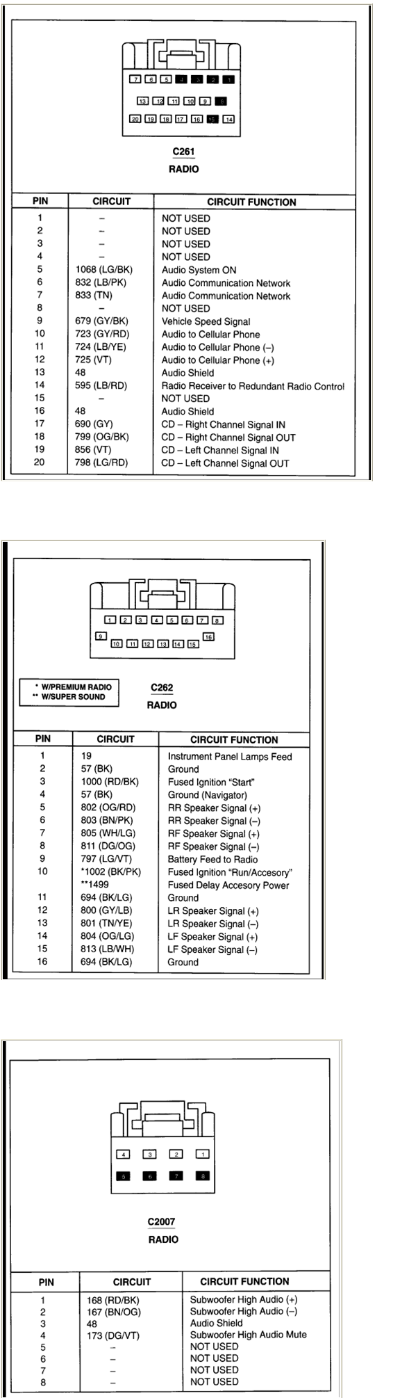 I Have A 2001 Ford Expedition And I Am Trying To Put And Kenwood Kvt 512 With All The Accessories Please Help