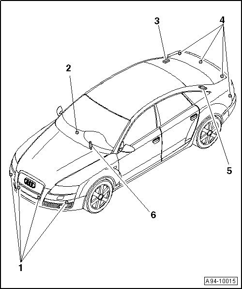Where Is The Back Up Horn Located On A 06 Audi A6