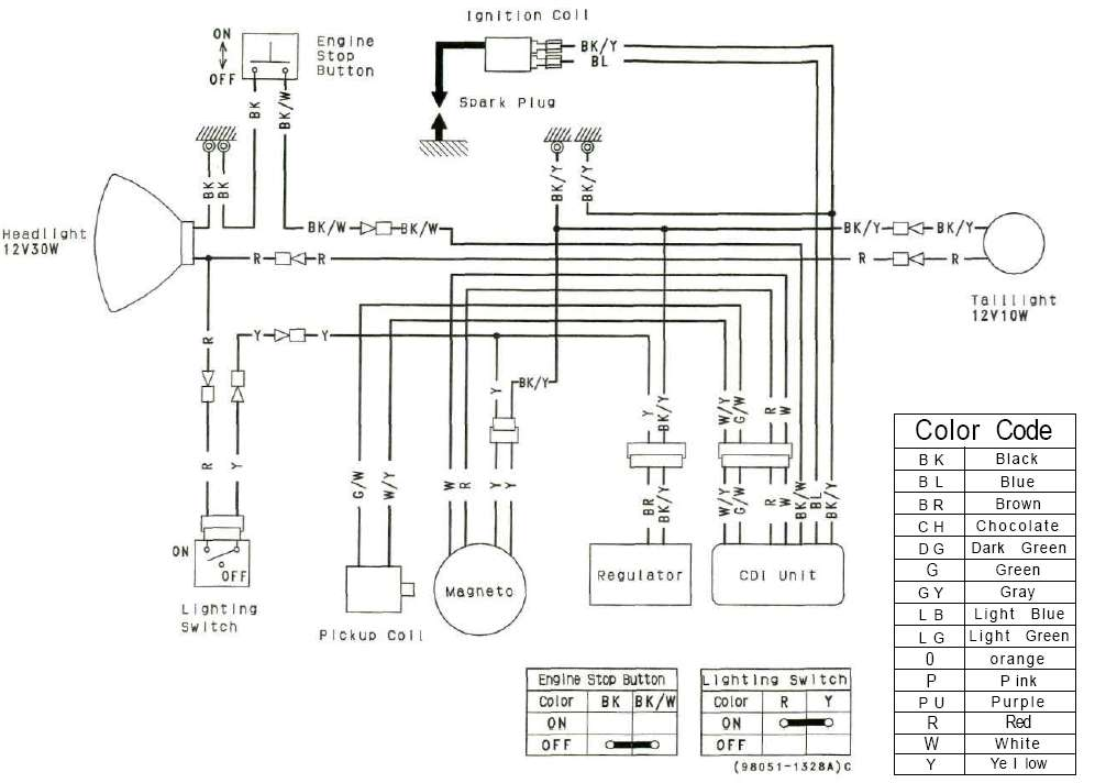 I have a KLX300 with no spark I have checked the coil with an ohm – Kawasaki Cdi Box Wiring Diagram