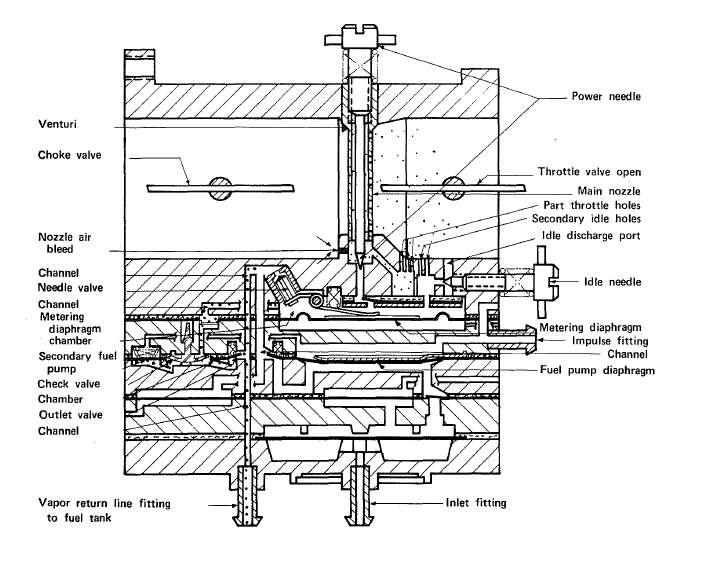 wiring diagrams   zama carburetor fuel line diagram