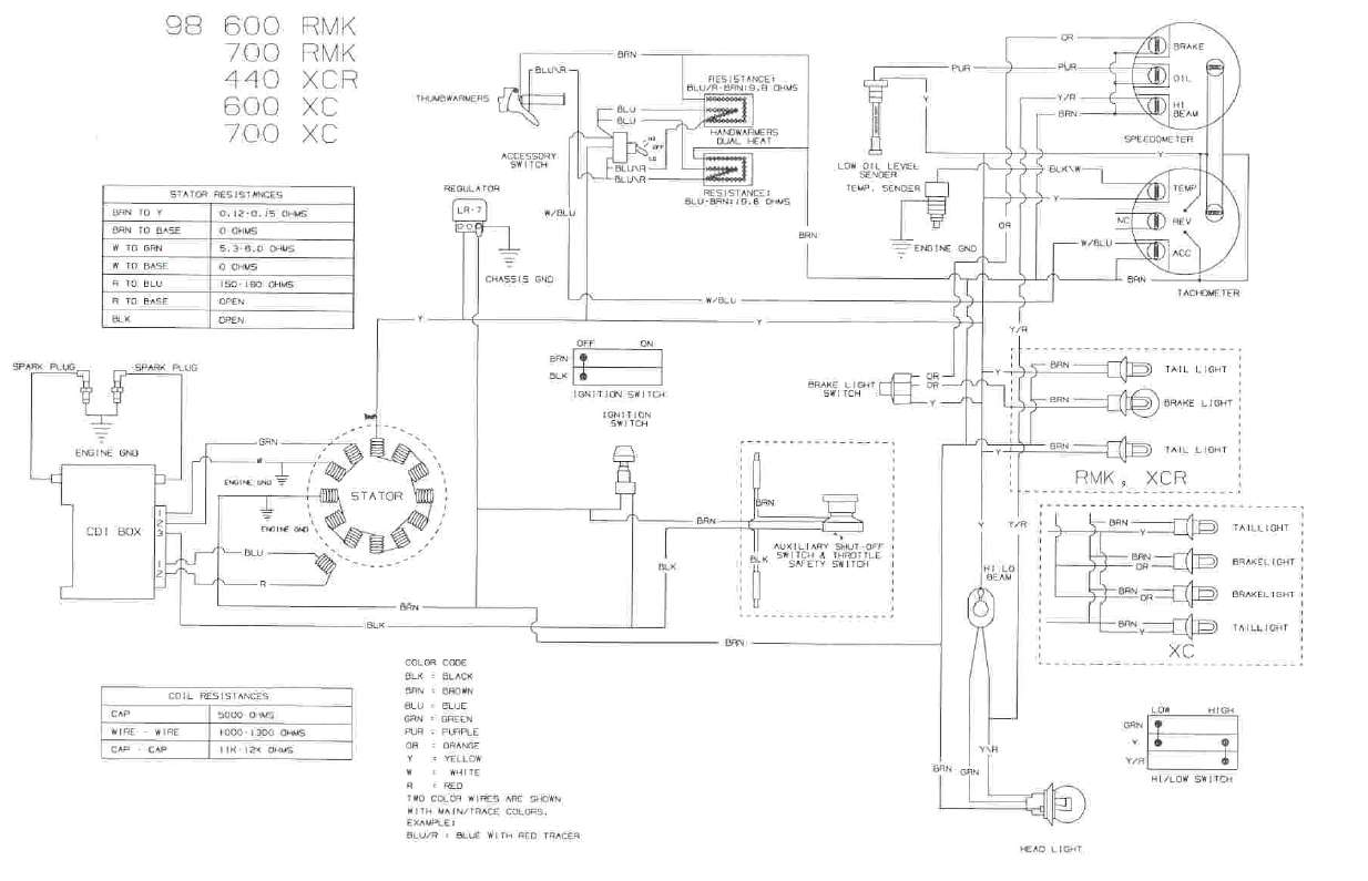 1980 Polaris Stator Diagram Auto Electrical Wiring Xpedition 425 Indy 600 Data Diagrams U2022 Rh Naopak Co 06 Predator 50