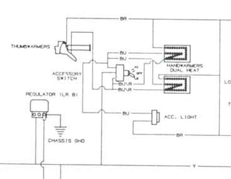 stereo wiring diagram for 1991 chevy s10 1991 indy 500 clasic electic start, no hand warmers on ...