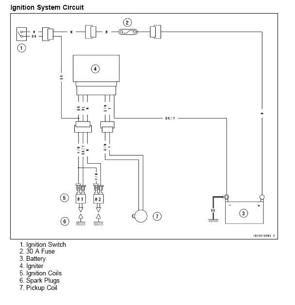 kawasaki mule ignition wiring diagram kawasaki mule 600 wiring diagram i have a 3010 kawasaki mule that the front coil burns up ...