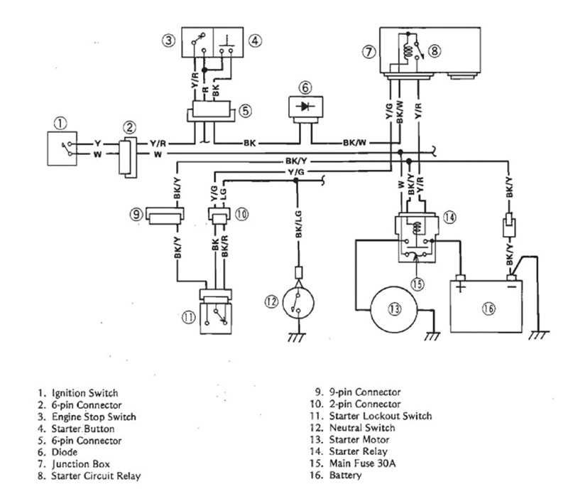 i have a 2001 kawasaki vulcan classic with carb. it will ... oem kawasaki vulcan 1500 wiring diagram #13