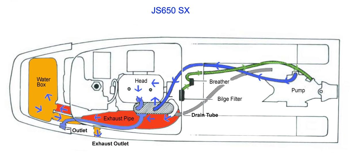 wiring diagram on 1995 kawasaki jet ski jet ski cooling