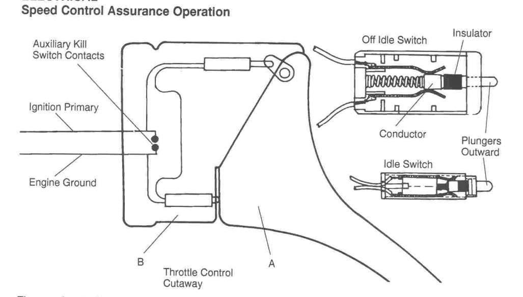 Diagram 1998 Polaris Xc 700 Wiring Diagram Full Version Hd Quality Wiring Diagram Qzwiringm Wecsrl It