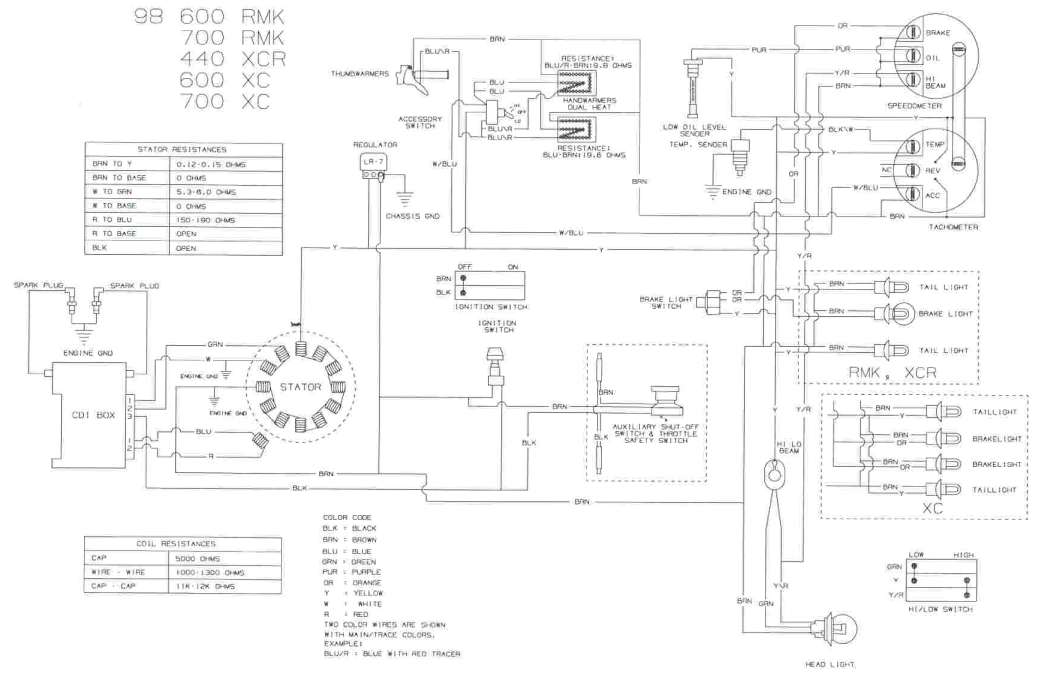 Polaris 1998 Xc 500 Wiring Diagram - Wiring Library