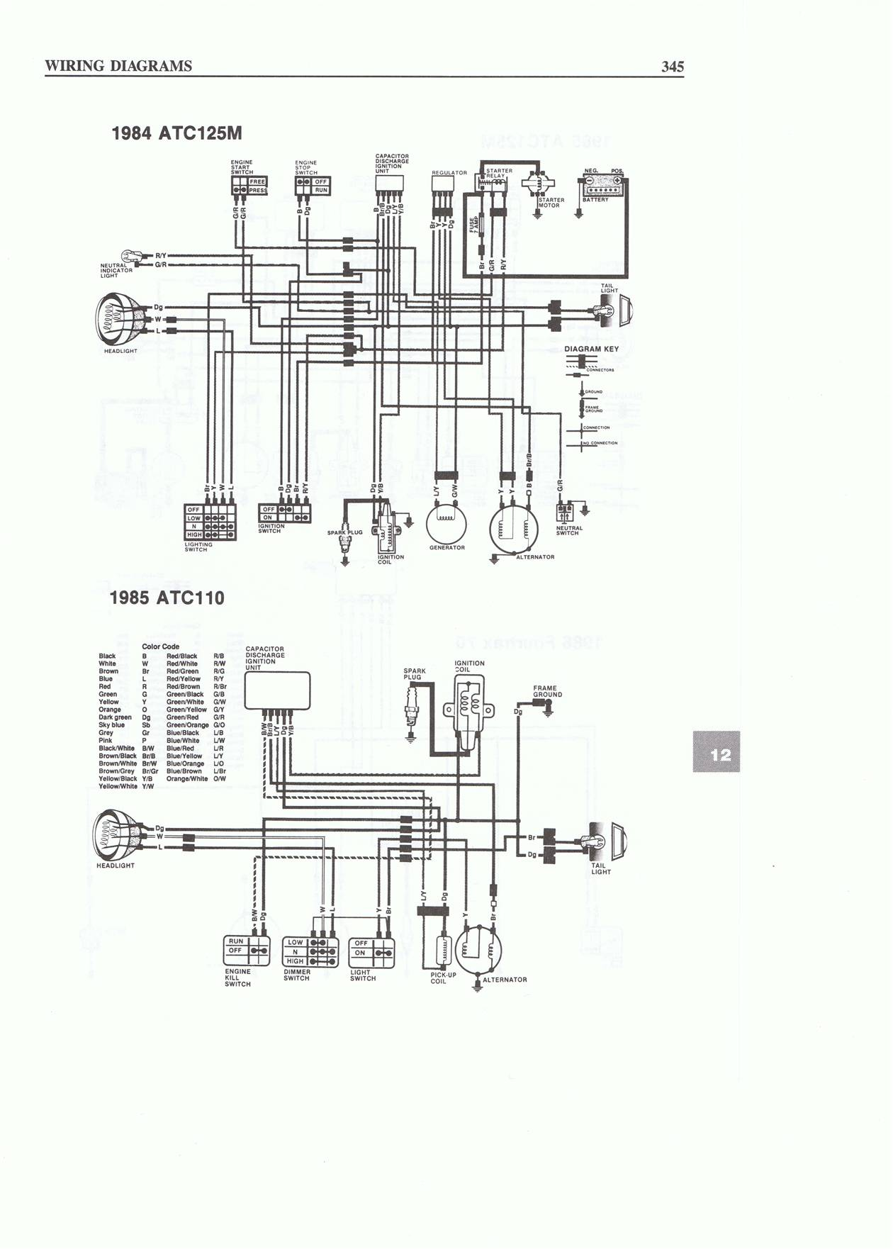 788 also Manuals further Baja 50cc Atv Wiring Diagram also ZV4r 16304 together with 2005 Crf450x Electrical Wiring Diagram Schematic. on 90cc atv wiring diagram