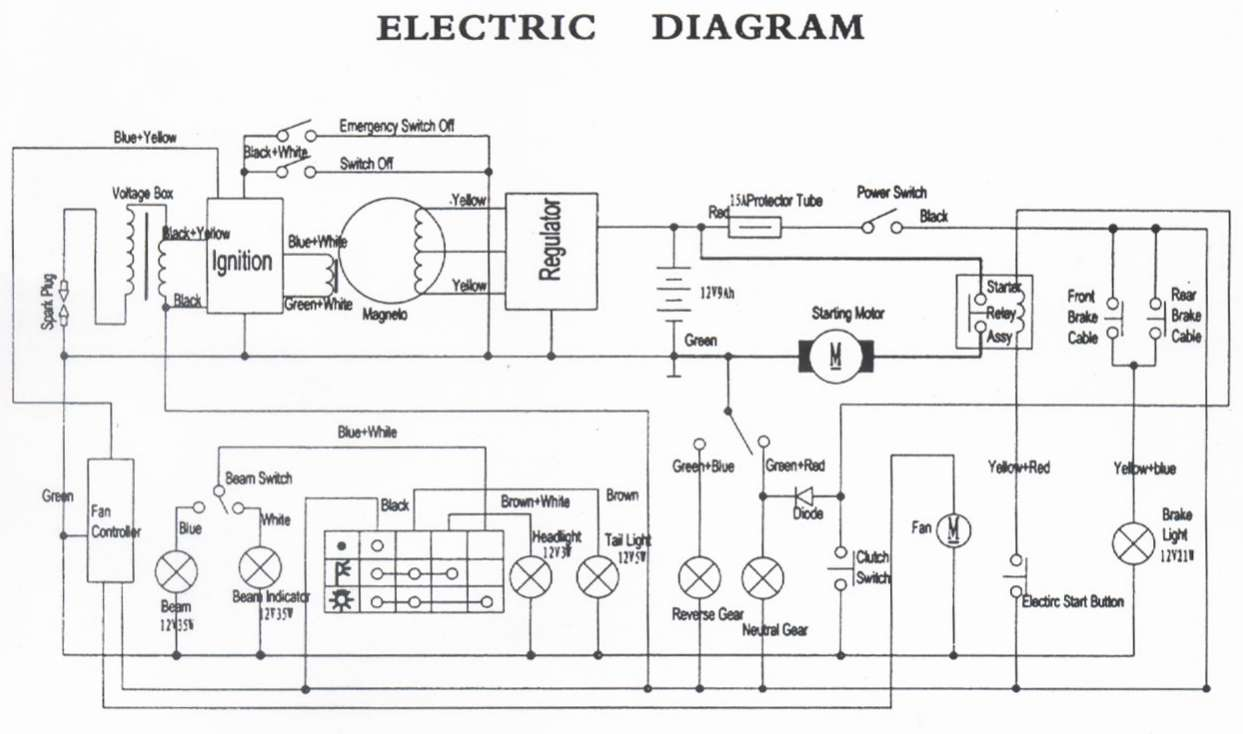 a quad electrical schematic wiring i have a wildfire wf492-qe pocket quad i need a wiring ... light electrical schematic wiring diagram