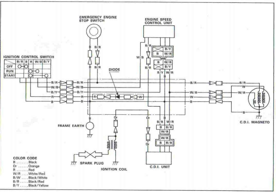 Wildfire Wiring Diagram Free Download Kazuma Jaguar 500cc